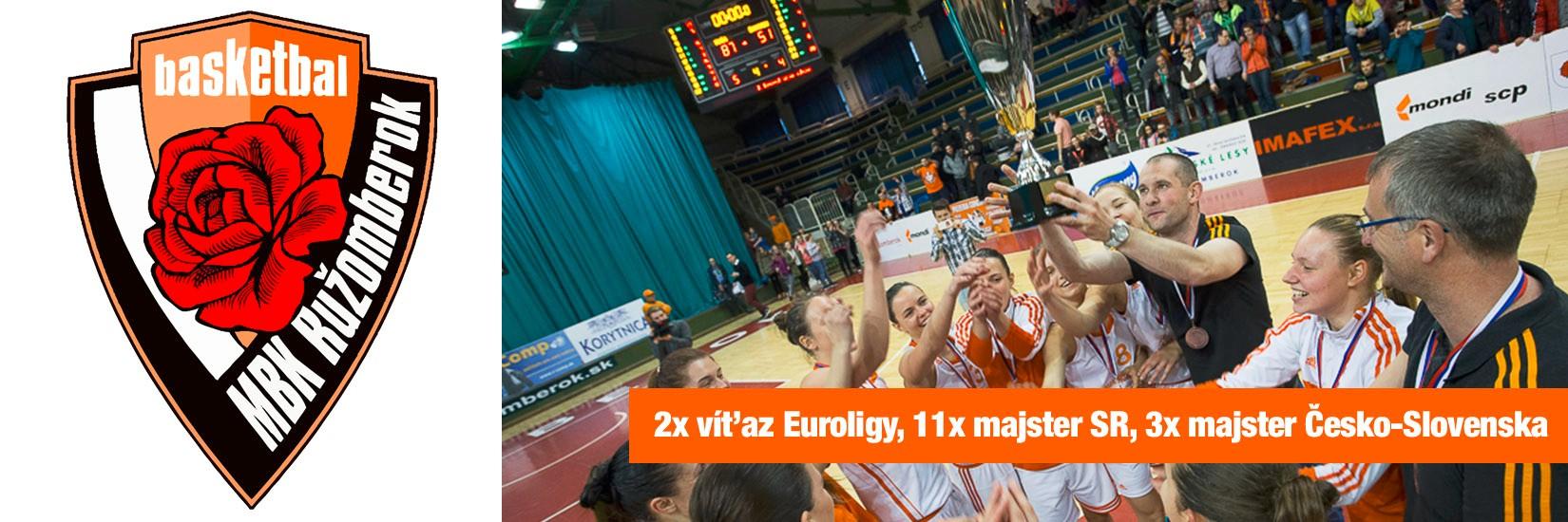 mbk-ruzomberok-top-banner-19-06-16-1